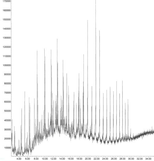Chromatogram 1